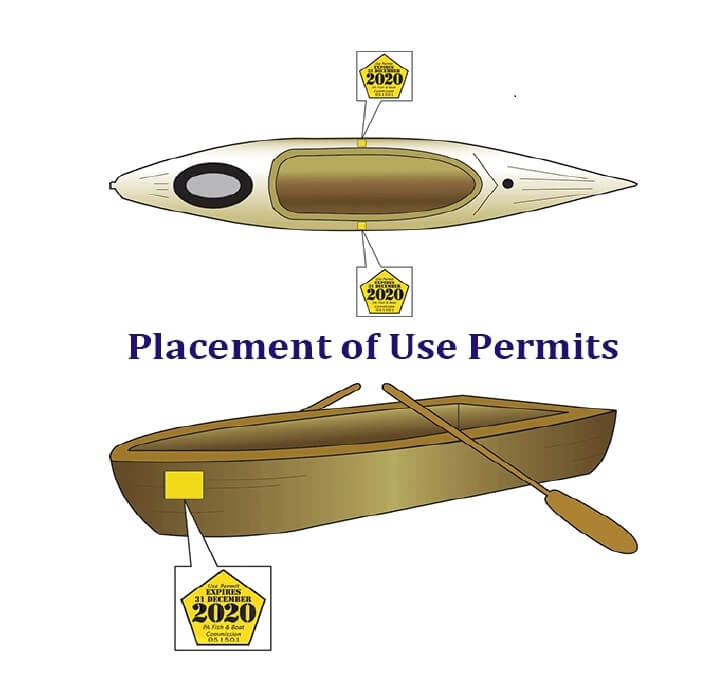 placement of launch permit